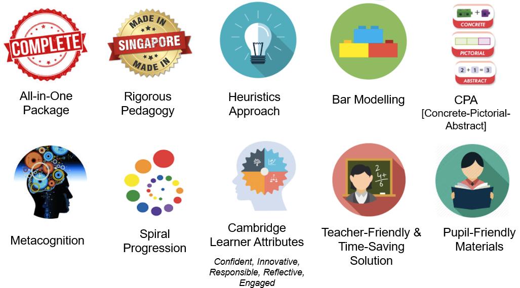 Benefits of Cambridge